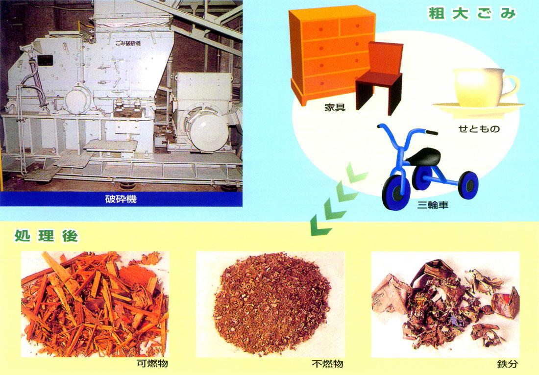 粗大ごみ処理システム図2